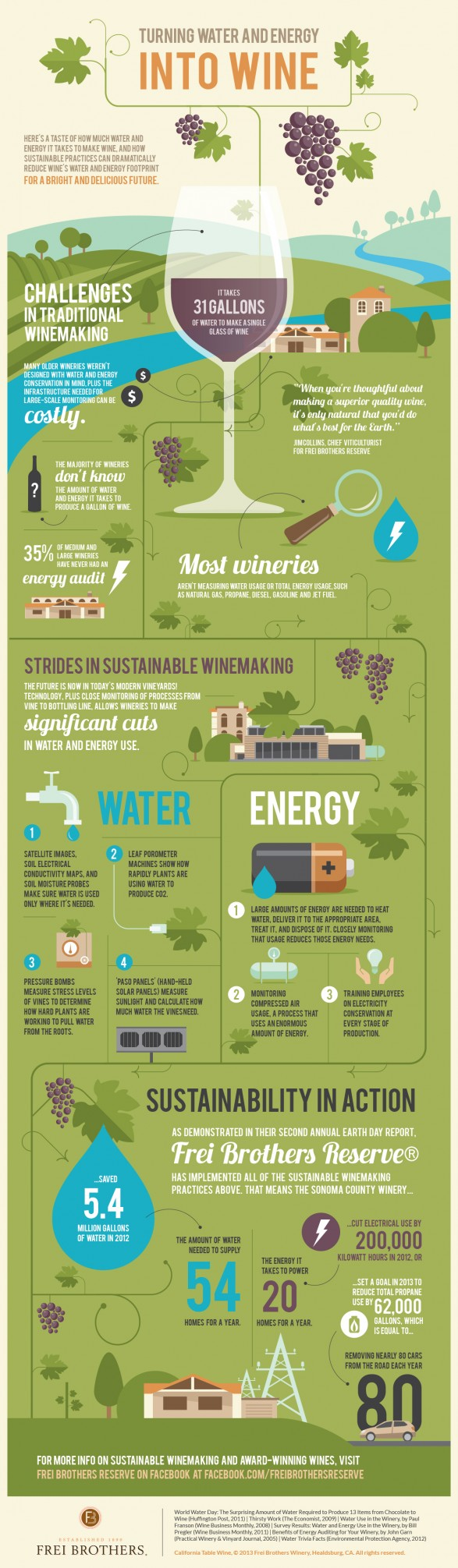 VIN-turning-water-and-energy-into-wine_51a660d6d2257_w587