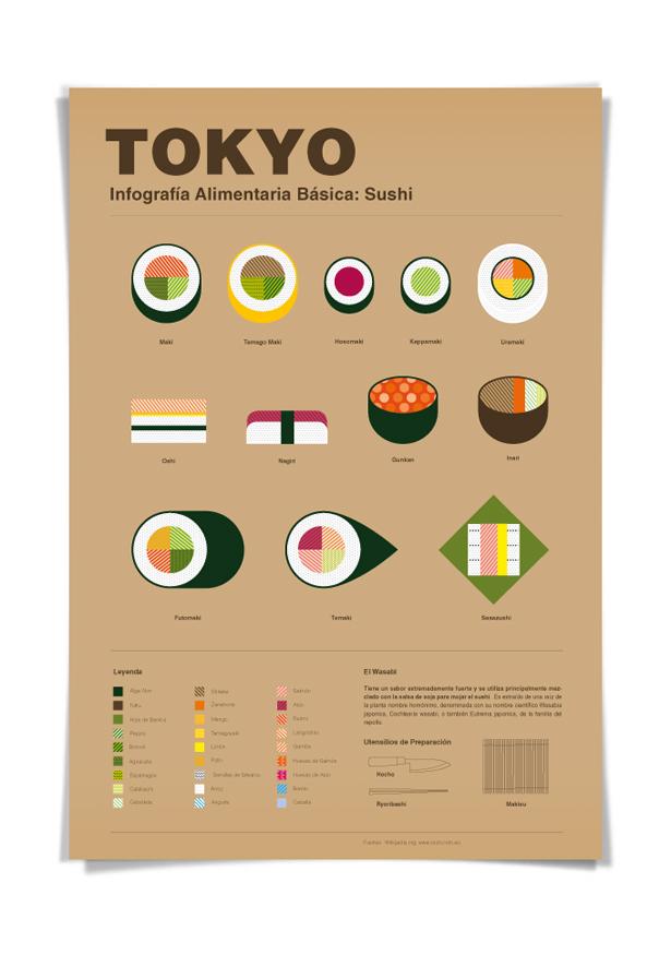 food-info-tokyo