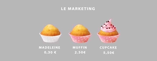 Futile le marketing ?